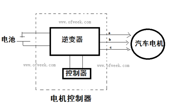 独立adc通道的旋变信号解码,不同质两路高压采样电路,不同质三相电流