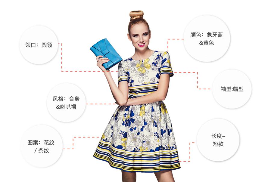 通过AI赋能时尚零售行业,极睿科技服饰商品识别准确率达99.5%