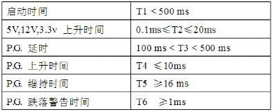 多通道可编程电子负载高效测试PC电源