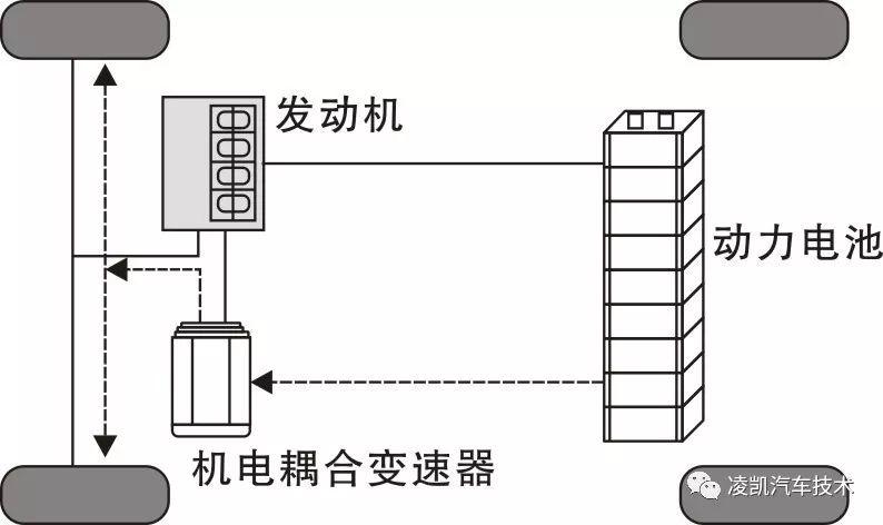插电混合工作原理与驱动原理