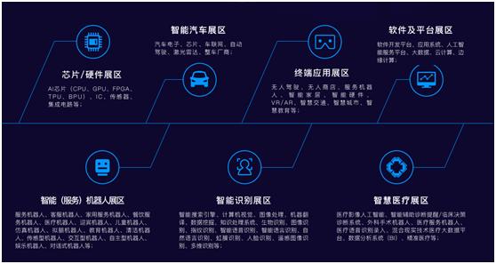 OFweek 2018 中国人工智能产业投融资峰会路演项目看点