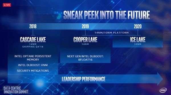 Intel发布Xeon未来三代路线图 终于10nm了!