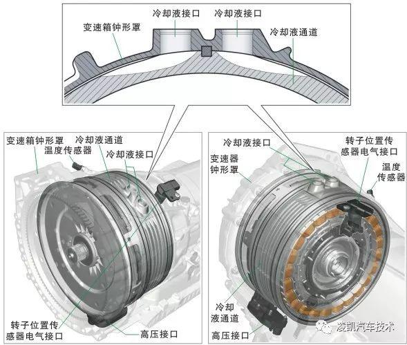 新能源汽车技术25-图解宝马F18 530Le插电混动结构原理