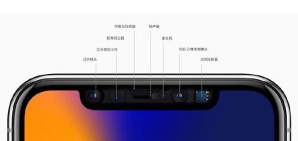 为什么新iPhone依然采用刘海屏