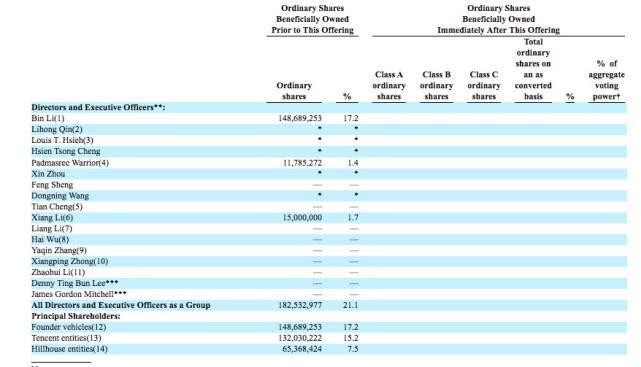 蔚来汽车向美SEC递招股书 两年半亏损超109亿元人民币