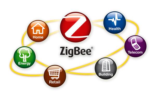 研究报告:Zigbee在智能家居连接方面已处于领先地位
