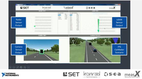 NI推出基于平台化方法的新一代智能汽车测试技术