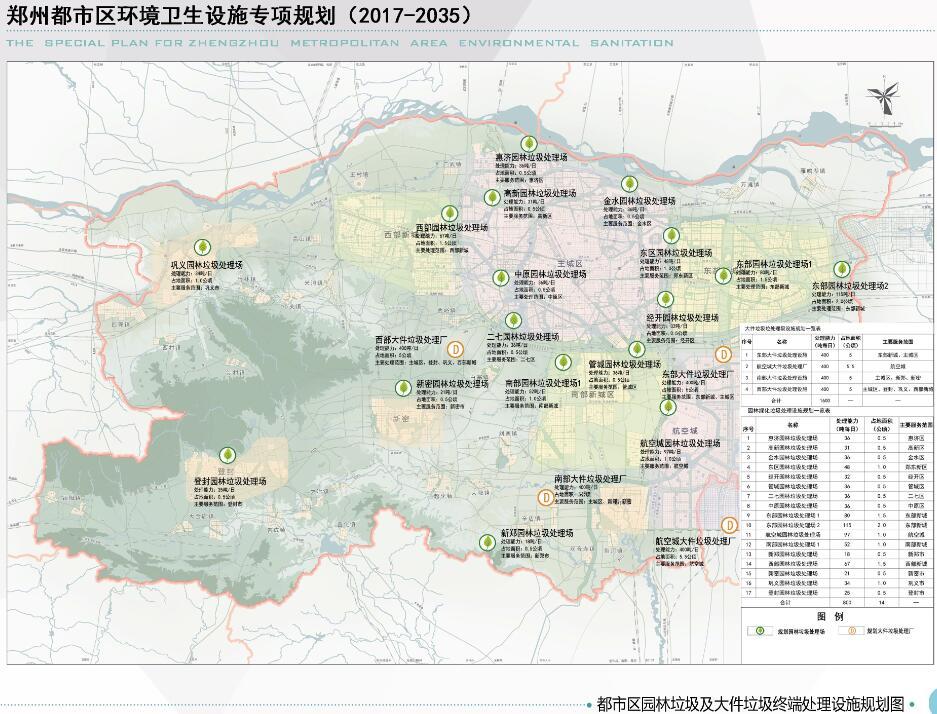 郑州提出生活垃圾分类覆盖率近期达95%,远期达100%