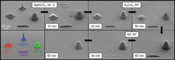 KIT开发出可选择性擦除的3D打印墨水 用于激光直写技术