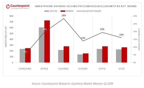 国产手机均价上涨背后:在国际竞争中不断增强的创新自信