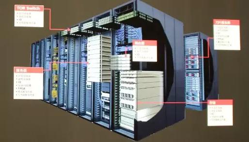 2018全球十大服务器企业QI财报背后:AI、大数据拉动行业复苏