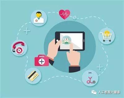 """""""互联网+""""医疗的核心技术体系"""