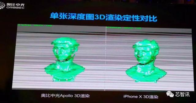 3D人脸与屏下指纹谁才是生物识别新方向?