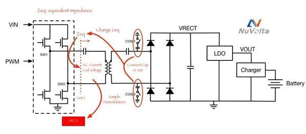 无线充电图解:你真的懂吗?