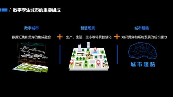 """科大讯飞发布""""城市超脑计划"""" 助力数字城市建设"""