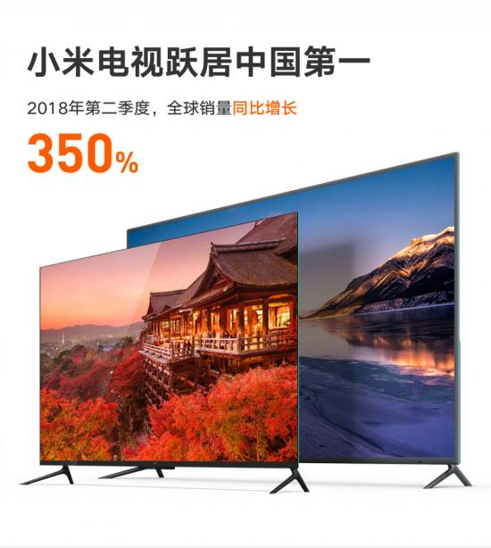 强势登顶!小米电视2018Q2出货量中国第一