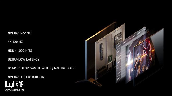 英伟达BFGD显示器将延期至2019年发售:售价达4000欧元