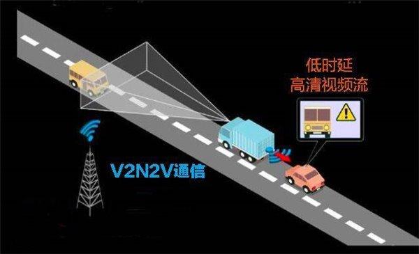 硬科普:为什么自动驾驶需要5G?看完就懂