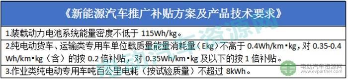 新能源物流车产量下跌,磷酸铁锂逆势生长