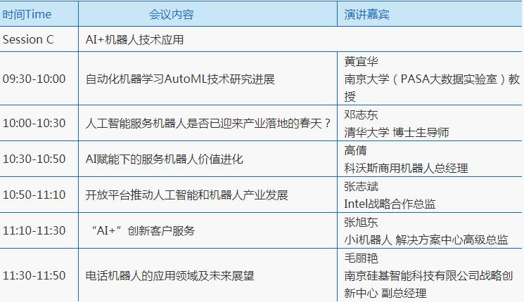英特尔张志斌:开放平台推动人工智能和机器人产业发展