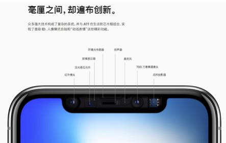 """水滴屏取代刘海屏 """"小圈圈""""或成下一波趋势"""