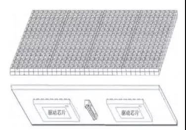 浅谈COB封装LED显示屏技术优劣及其技术发展难点分