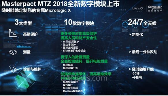 10款MTZ数字模块全面推出 施耐德电气全效助力数字化运维