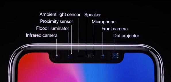 3D传感将成为智能手机标配?虽有争议但影响深远