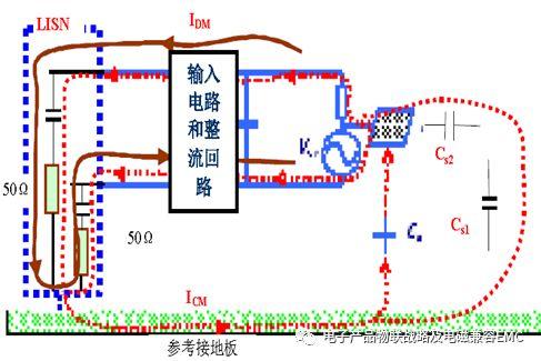 电子产品:开关电源系统emc的分析