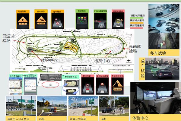 智能汽车技术叠加复杂  车路智能协同是核心