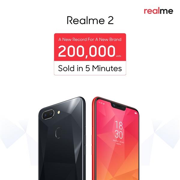 创新纪录!OPPO Realme 2在印度开售:5分钟突破20万部