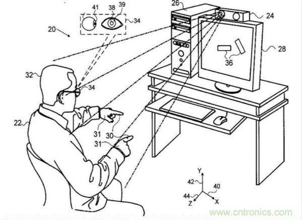 详解Face ID与3D传感技术