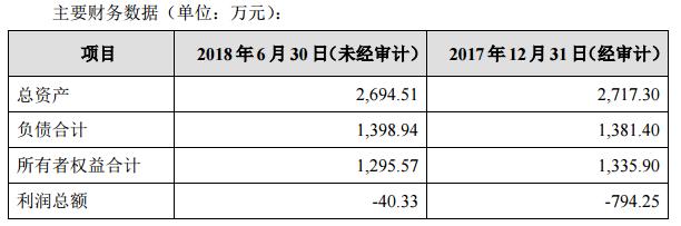 国星光电拟出售全资子公司100%股权 交易价格待定