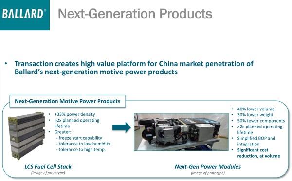 巴拉德LCS燃料电池电堆产品解析