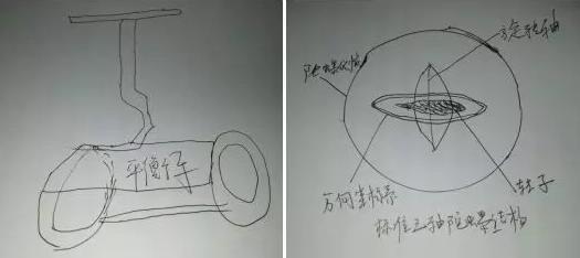 """陀螺仪是如何让平衡车成为一个""""不倒神器""""?"""