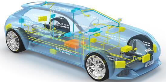 恩智浦收购OmniPHY 加速自动驾驶和车辆网络应用