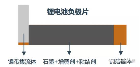 锂离子电池用铜箔亲水性跟什么有关?