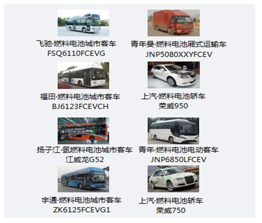 """迈向""""氢""""社会——燃料电池汽车产业发展研究"""