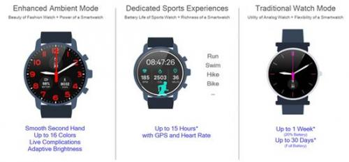 高通发布骁龙3100智能手表芯片,相比上一代有哪些提升?