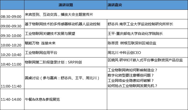 中国工业物联网技术专场,9月13日于深圳共同探讨