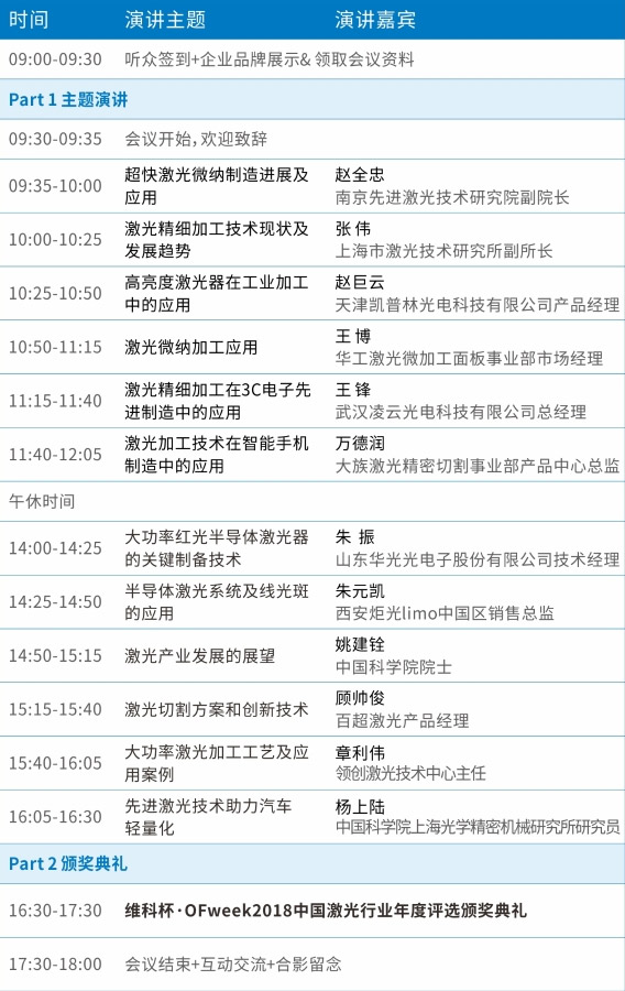 OFweek2018中国先进激光技术应用峰会报名倒计时 席位有限不容错过
