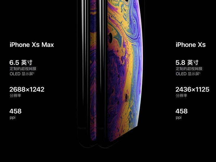 哪块屏幕最适合你? iPhone XS/XS Max/XR屏幕解析