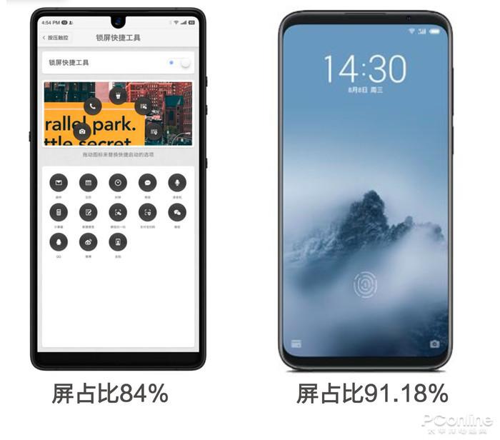 市面上手机的高屏占怎么算?
