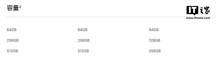 苹果iPhone XS/XR/XS Max关键信息汇总:升级了什么,看这一篇就够了