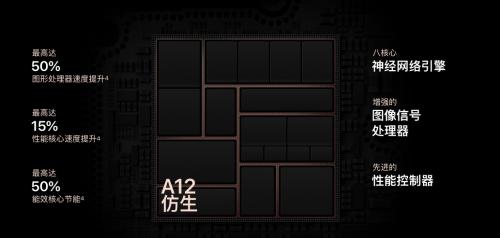 看完苹果A12,华为和高通是稳了还是慌了?