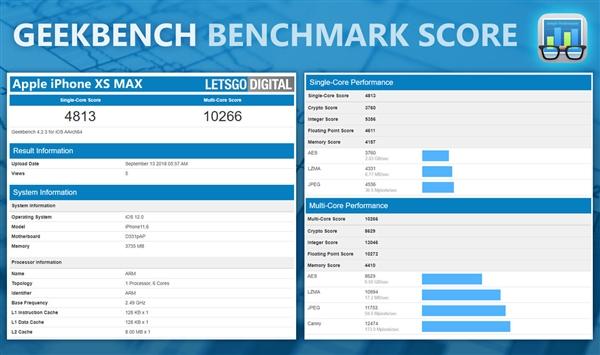 iPhone XS Max GeekBench跑分出炉:完胜骁龙845