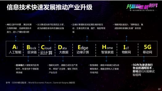 当中国电信向5G说hello时,都构想了什么样的未来