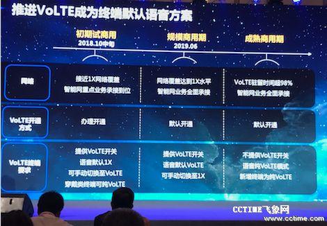 中国电信将推进VoLTE成为终端默认语音方案