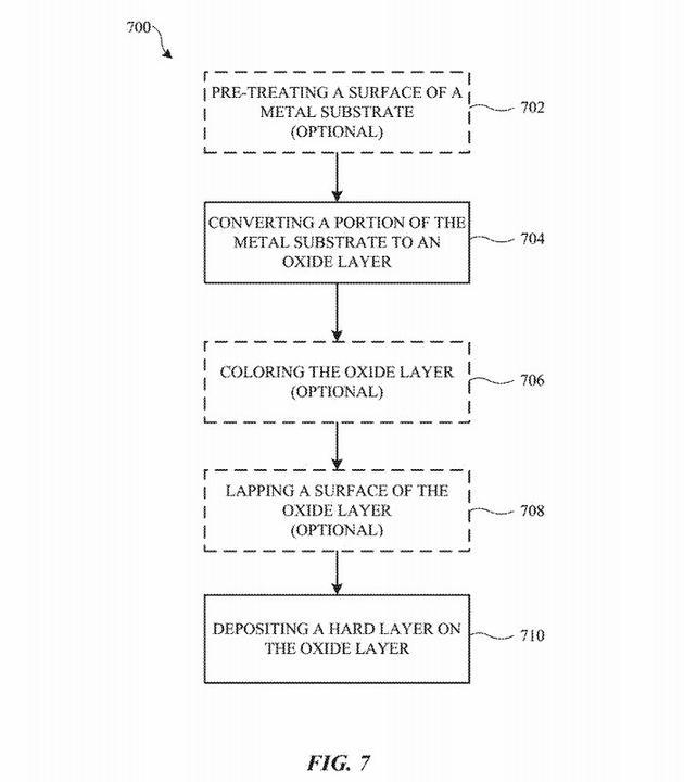 苹果耐磨涂层专利曝光:有望提升产品耐用度