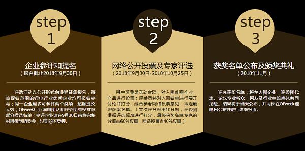 河南锂动电源参评OFweek 2018中国锂电行业电芯创新奖